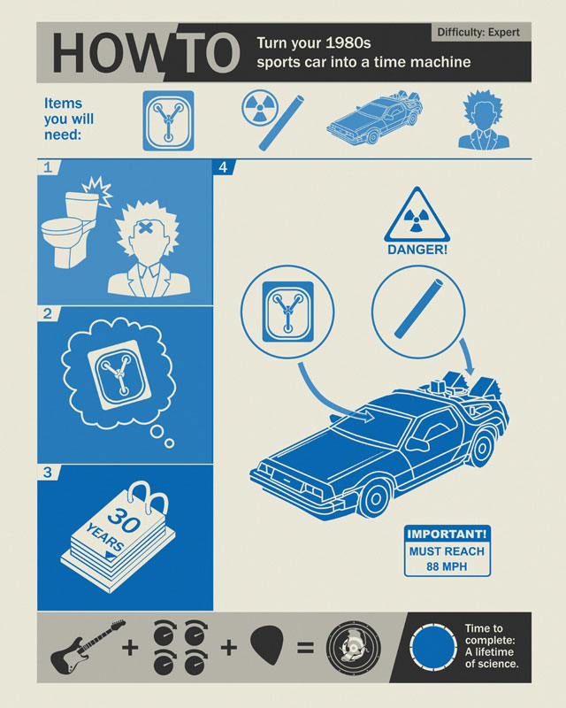 How To: Back To The Future by Steve Thomas