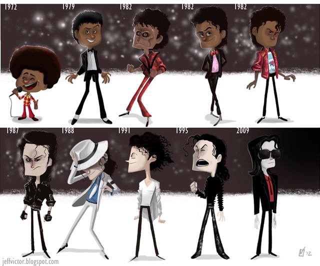 Michael Jackson Evolution