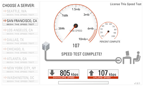 EV-DO Speed Test