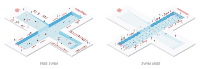 Plus Pool