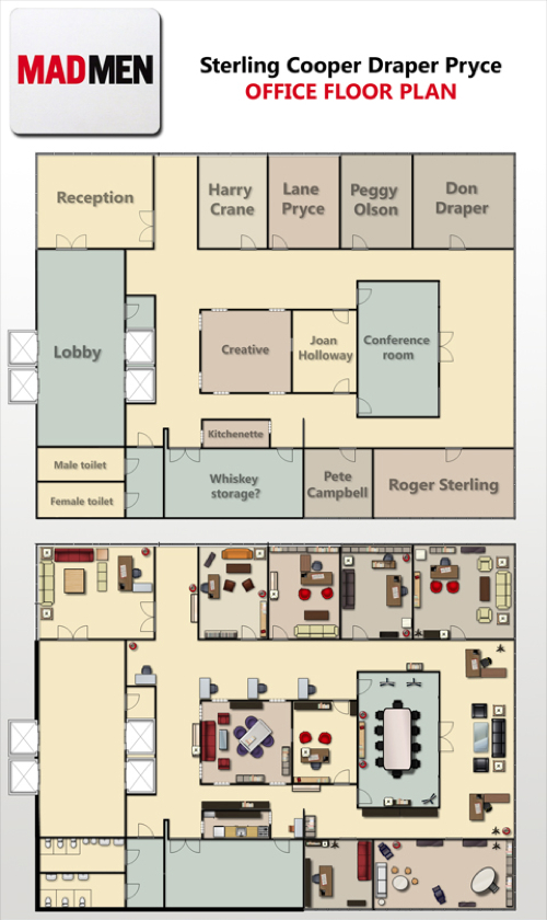 Mad Men Office Floor Plan