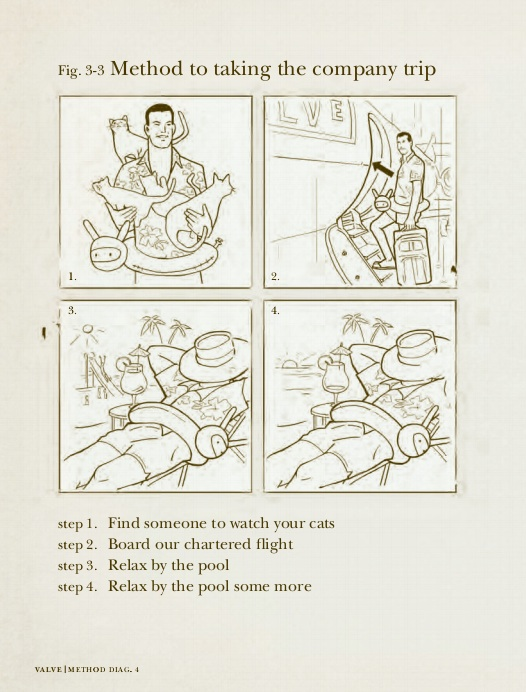 Valve Employee Handbook