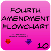 Fourth Amendment Flowchart