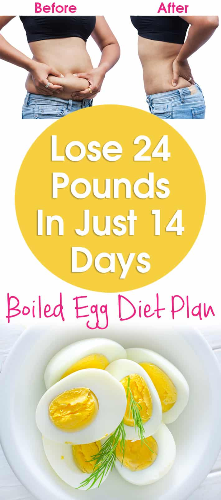 Lose 5 Pounds in Two Days, The Healthy Way forecasting