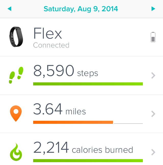 Weekly Workouts Recap: Walking and Yoga