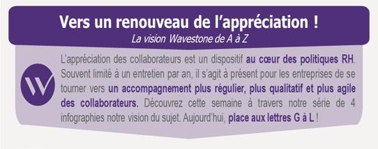 Vers un renouveau de l'appréciation ! La vision Wavestone de A à Z (de G à L)