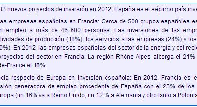 Estadisticas en España
