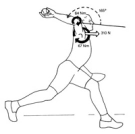 force for long toss