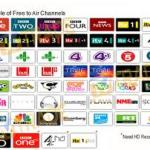 free to air satellite on daarsat