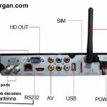 rs232 port of q11g