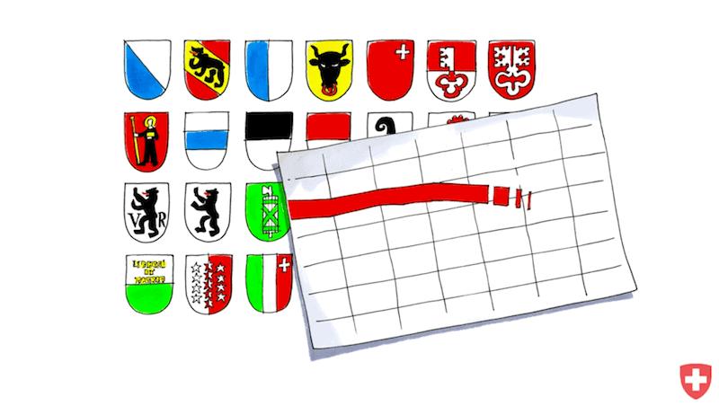 RIE III Swiss corporate tax reform