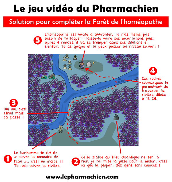Solution jeu Pharmachien_600