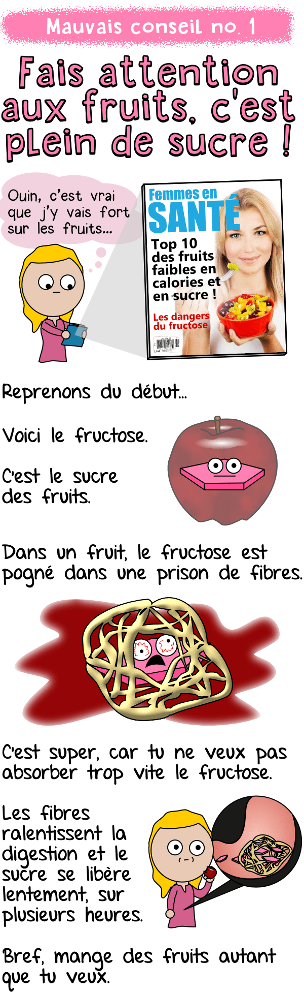 Fais attention aux fruits c'est plein de sucre