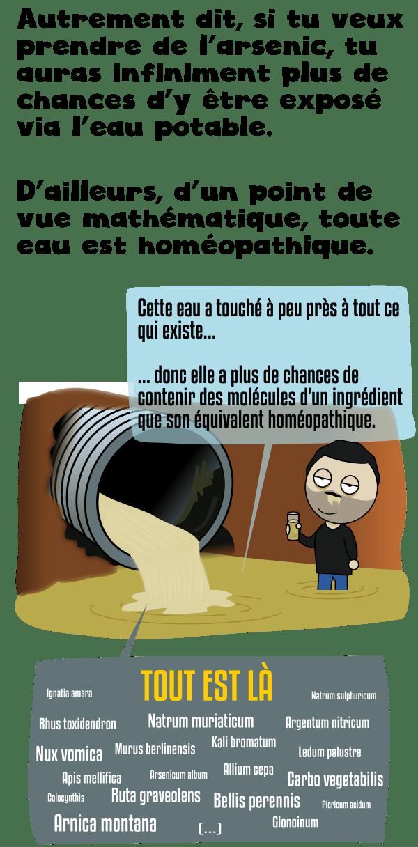 Toute eau est homéopathique