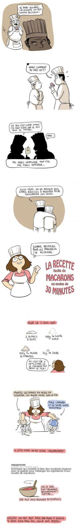 Macaron sans la durée 1