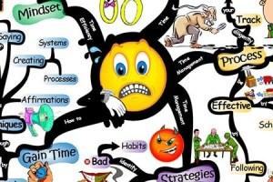 time-management-mindmap-thumb