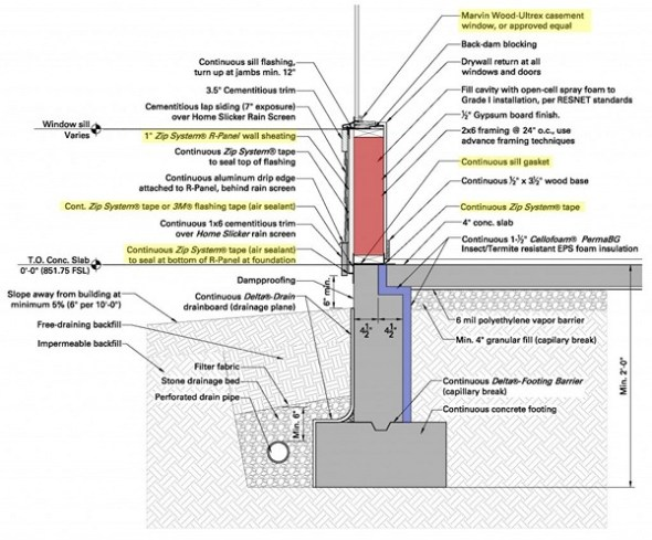 Designing for High Performance Slab-On-Grad Part III Controlling Air Flow