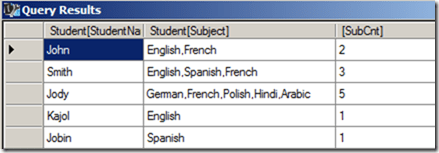 find number of subjects