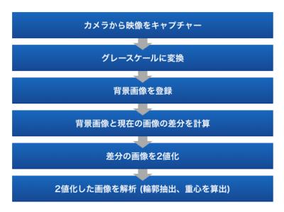KeynoteScreenSnapz001.png