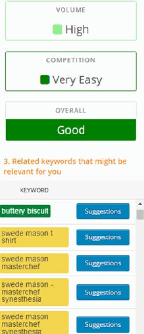 webtexttool keyword suggestions