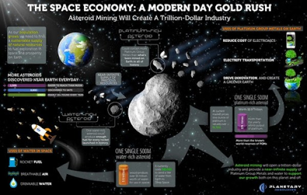 PLanetary Resources 4