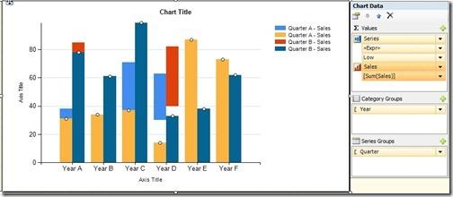 Column and range chart