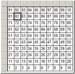 Making the 10 * 10 matrix