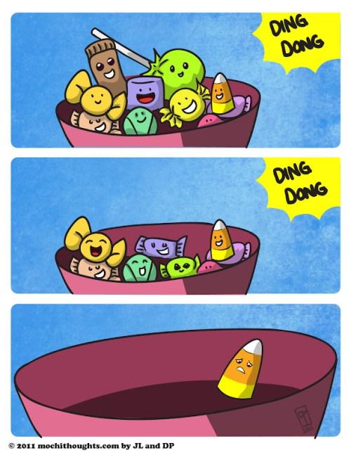 Cute Food Comic, Candy Dish