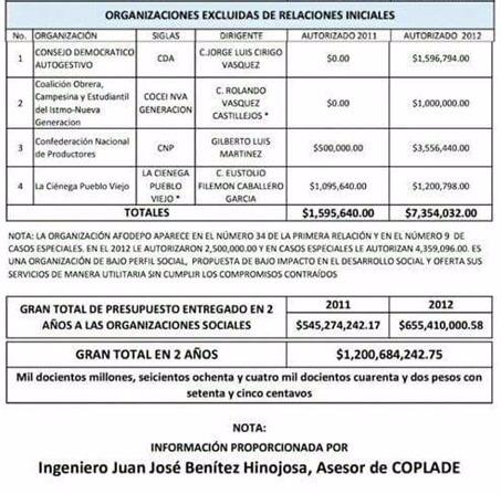 organizaciones-oaxaca-5