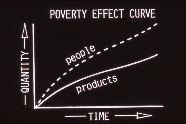 poverty-effect-curve-last