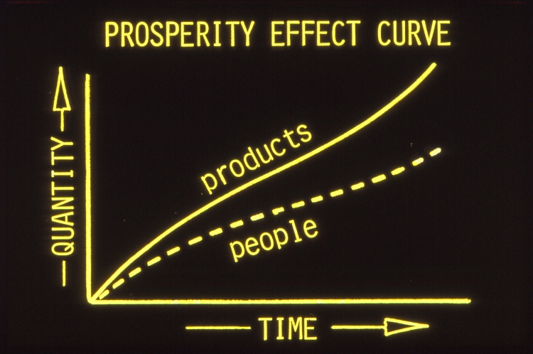 prosperity-effect-curve
