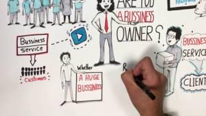 للشركات وأصحاب الأعمال – يمكنكم الآن طلب عمل فيديو دعائي من شركة أسلوب ميديا بروداكشن