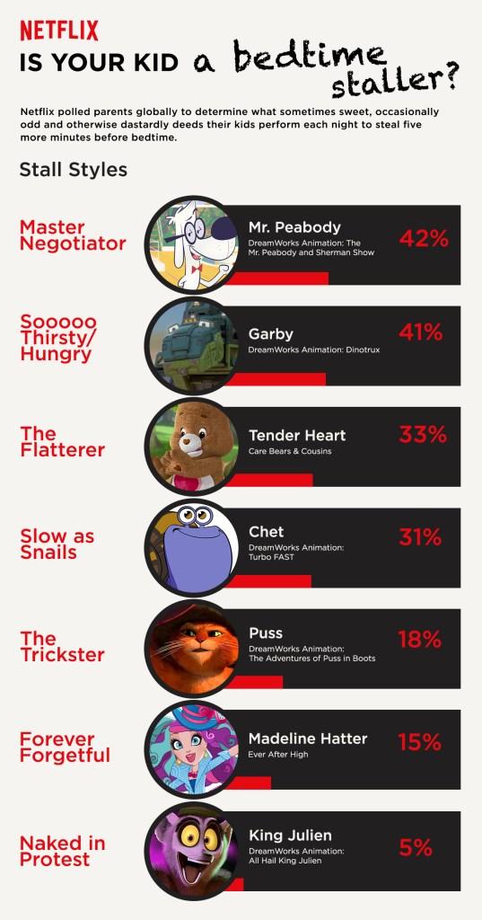 Netflix_BedtimeStaller_Infographic_Int