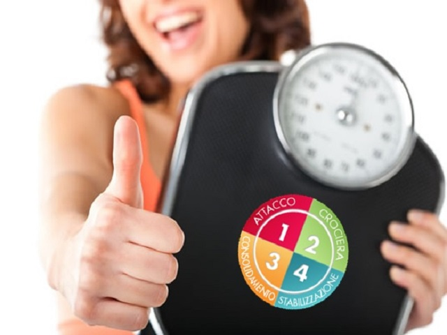 perdere peso dieta-Dukan-fai-3