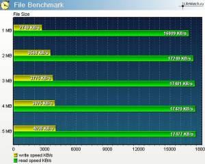 Transcend JetFlash V33 8GB