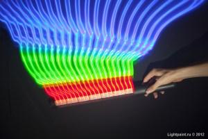 RGB light painting LED Stick