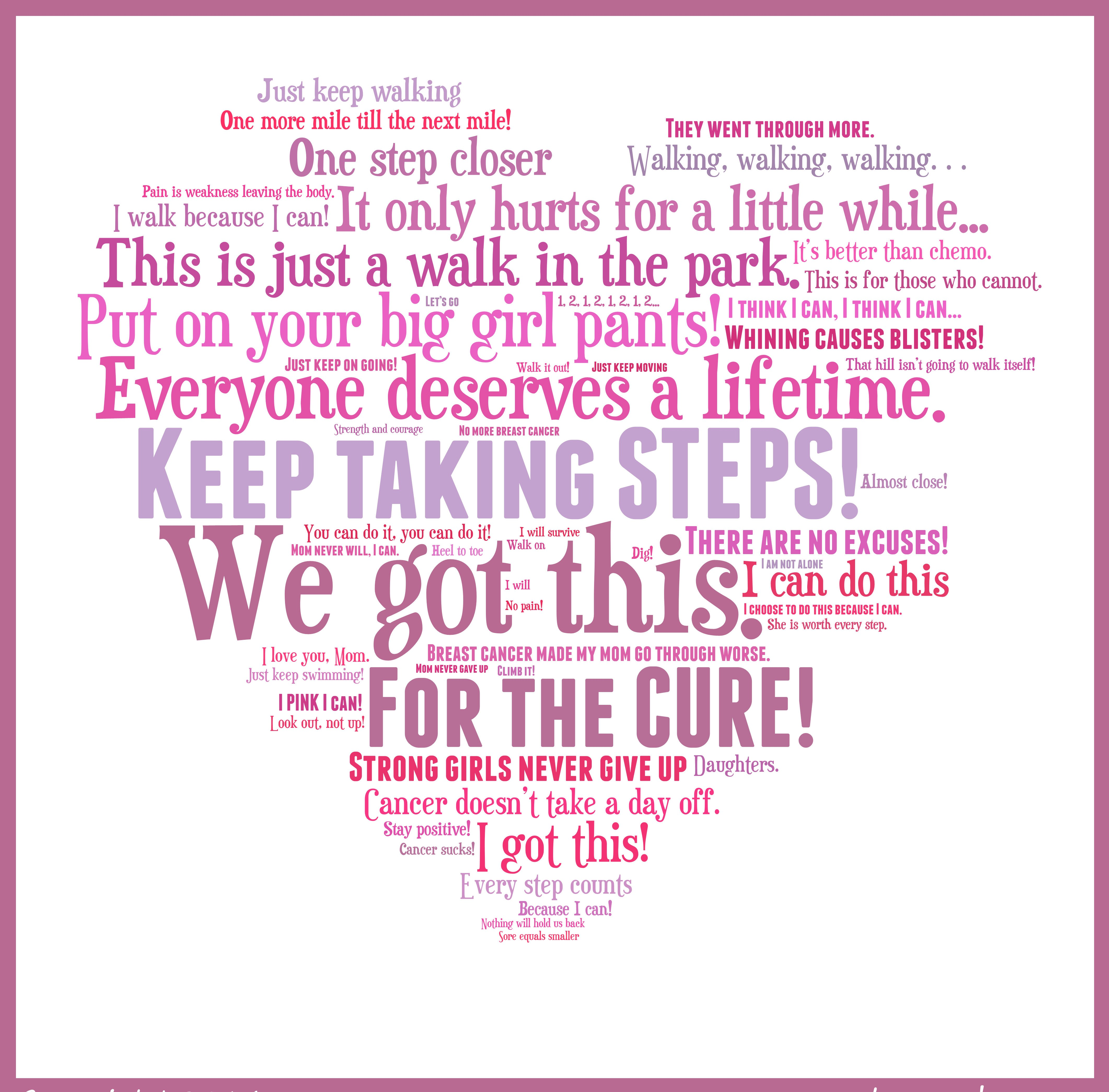 Breast Cancer Inspirational Quotes Breast Cancer Sayings  Healthy Life