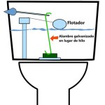 Consejo para ahorrar agua en el inodoro del baño