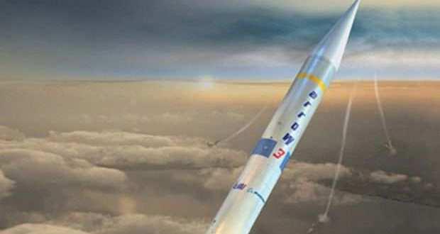 China Siap Uji Rudal Penghancur Satelit Luar Angkasa