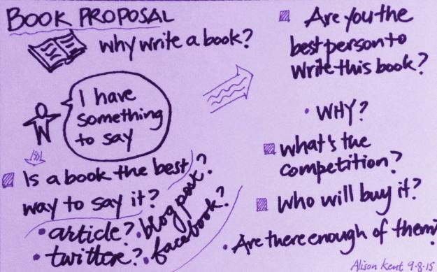 bookproposal