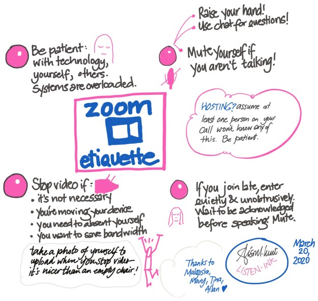 Diagram displaying Zoom (videoconference) etiquette
