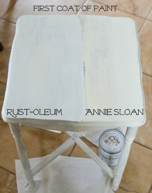 Medium Of Rustoleum Clear Coat