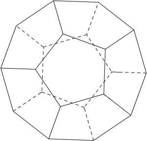 Dodecahedron diagram