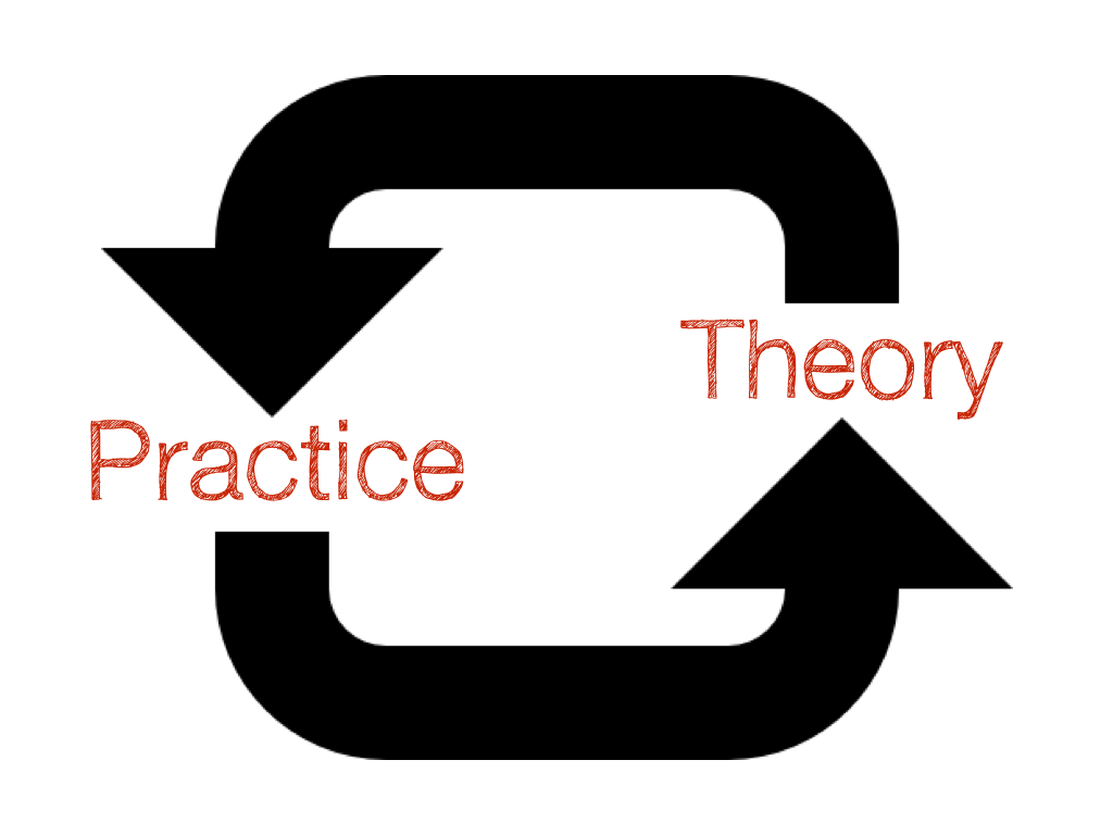 the relationship between research theory and social work practice