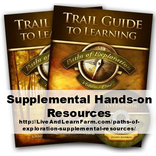Supplemental Hands-On Resources