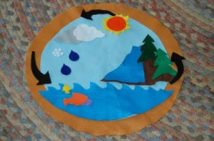 Felt Water Cycle