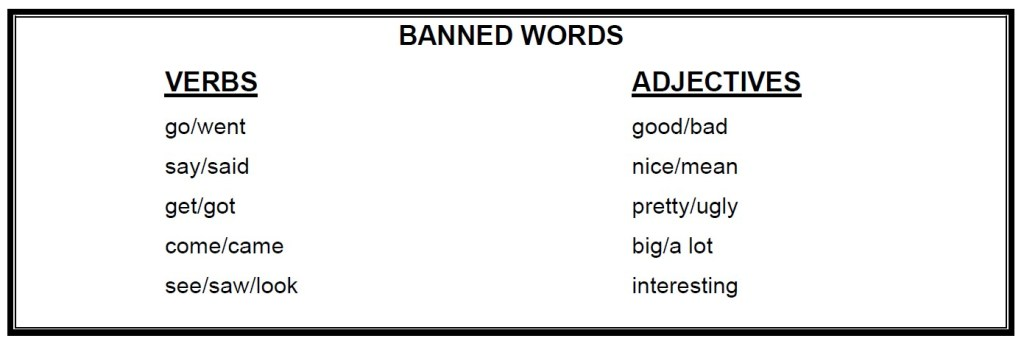 IEW Banned Words