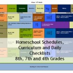 Homeschool Schedules, Curriculum and Daily Checklists 8th, 8th and 4th Grades