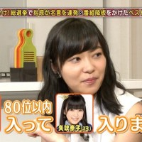 【AKB48 41stシングル選抜総選挙(2015年第7回AKB48選抜総選挙)】HKT48指原莉乃「田中美久は80位以内、矢吹奈子は圏外」【さっしー/なこみく】