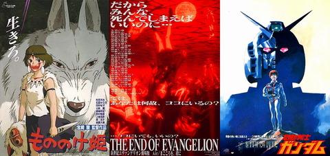 宮崎駿、庵野秀明、富野由悠季で合作アニメを作らせたら…